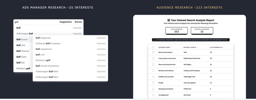 interest finder for Facebook ads